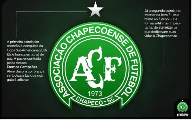 La Chapecoense cambia lo stemma per i suoicampioni